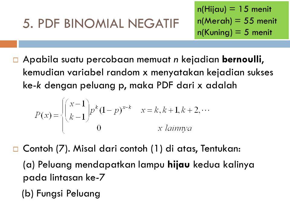 5. PDF BINOMIAL NEGATIF  Apabila suatu percobaan memuat n kejadian bernoulli, kemudian variabel random x menyatakan kejadian sukses ke-k dengan pelua