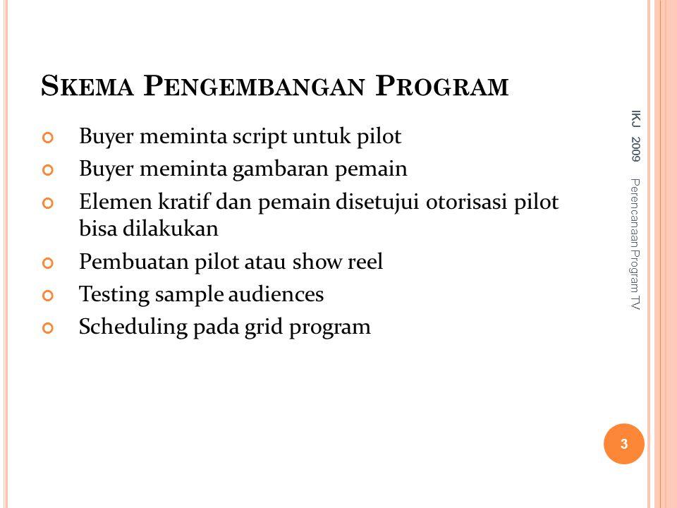 S KEMA P ENGEMBANGAN P ROGRAM Buyer meminta script untuk pilot Buyer meminta gambaran pemain Elemen kratif dan pemain disetujui otorisasi pilot bisa d