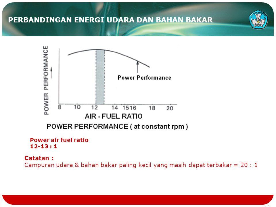 Power air fuel ratio 12-13 : 1 PERBANDINGAN ENERGI UDARA DAN BAHAN BAKAR Catatan : Campuran udara & bahan bakar paling kecil yang masih dapat terbakar = 20 : 1
