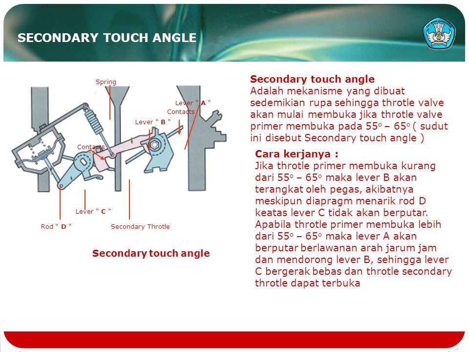 "Contacts Lever "" A "" Lever "" B "" Lever "" C "" Rod "" D "" Spring Secondary Throtle Secondary touch angle SECONDARY TOUCH ANGLE Secondary touch angle Adal"