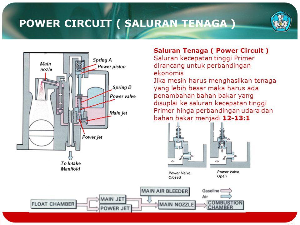 POWER CIRCUIT ( SALURAN TENAGA ) Saluran Tenaga ( Power Circuit ) Saluran kecepatan tinggi Primer dirancang untuk perbandingan ekonomis Jika mesin harus menghasilkan tenaga yang lebih besar maka harus ada penambahan bahan bakar yang disuplai ke saluran kecepatan tinggi Primer hinga perbandingan udara dan bahan bakar menjadi 12-13:1