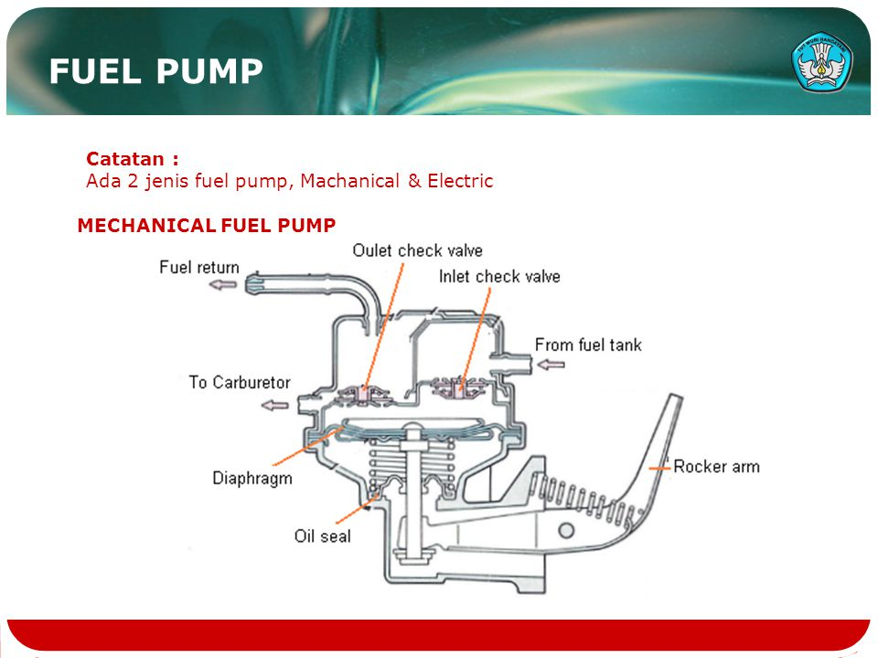 Main jet Fungsi main jet : Untuk membatasi jumlah bahan bakar yang disalurkan oleh kecepatan tinggi primer / sekunder MAIN JET
