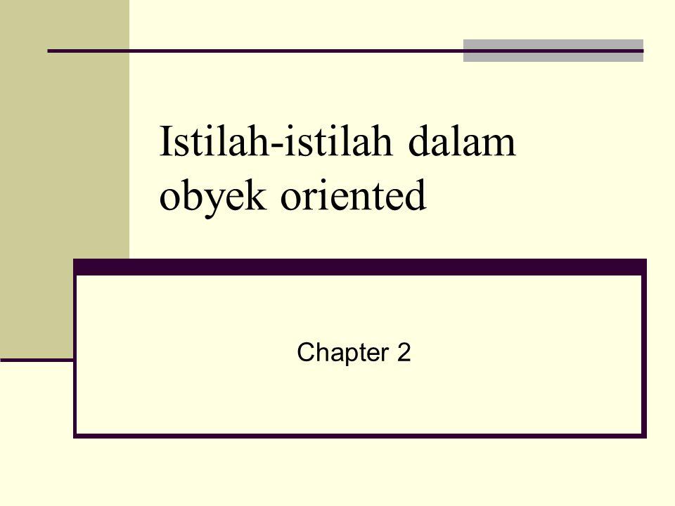 Operation Didalam O-O yang sama dengan fungsi dan prosedur adalah operasi(method).