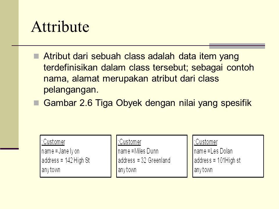 Attribute Atribut dari sebuah class adalah data item yang terdefinisikan dalam class tersebut; sebagai contoh nama, alamat merupakan atribut dari class pelangangan.