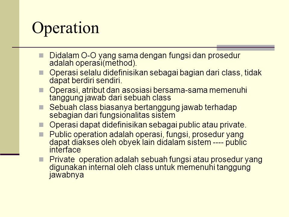 Operation Didalam O-O yang sama dengan fungsi dan prosedur adalah operasi(method). Operasi selalu didefinisikan sebagai bagian dari class, tidak dapat