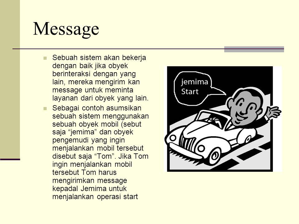 Message Sebuah sistem akan bekerja dengan baik jika obyek berinteraksi dengan yang lain, mereka mengirim kan message untuk meminta layanan dari obyek yang lain.