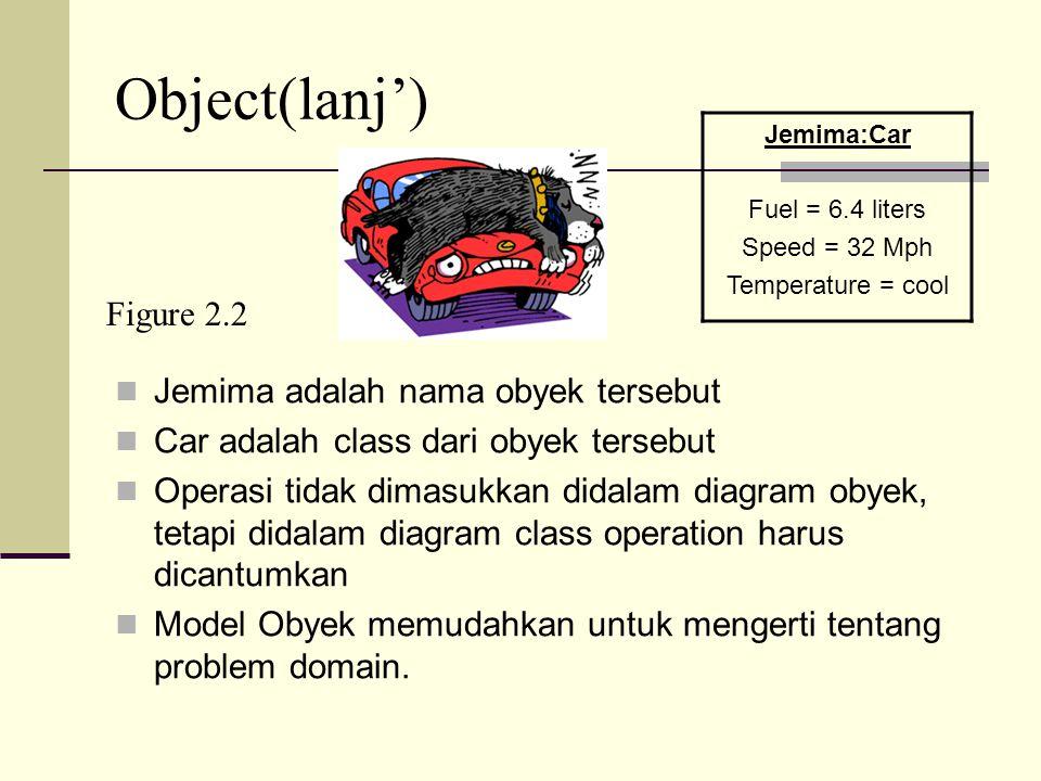 Object(lanj') Jemima adalah nama obyek tersebut Car adalah class dari obyek tersebut Operasi tidak dimasukkan didalam diagram obyek, tetapi didalam di