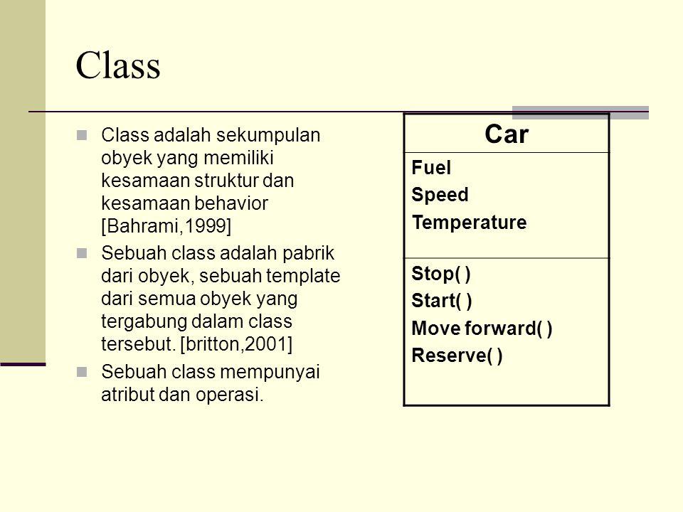 Class Class adalah sekumpulan obyek yang memiliki kesamaan struktur dan kesamaan behavior [Bahrami,1999] Sebuah class adalah pabrik dari obyek, sebuah template dari semua obyek yang tergabung dalam class tersebut.