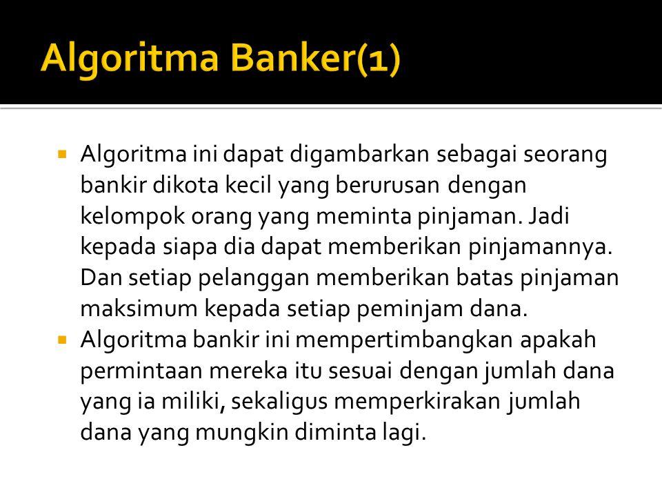  Algoritma ini dapat digambarkan sebagai seorang bankir dikota kecil yang berurusan dengan kelompok orang yang meminta pinjaman. Jadi kepada siapa di