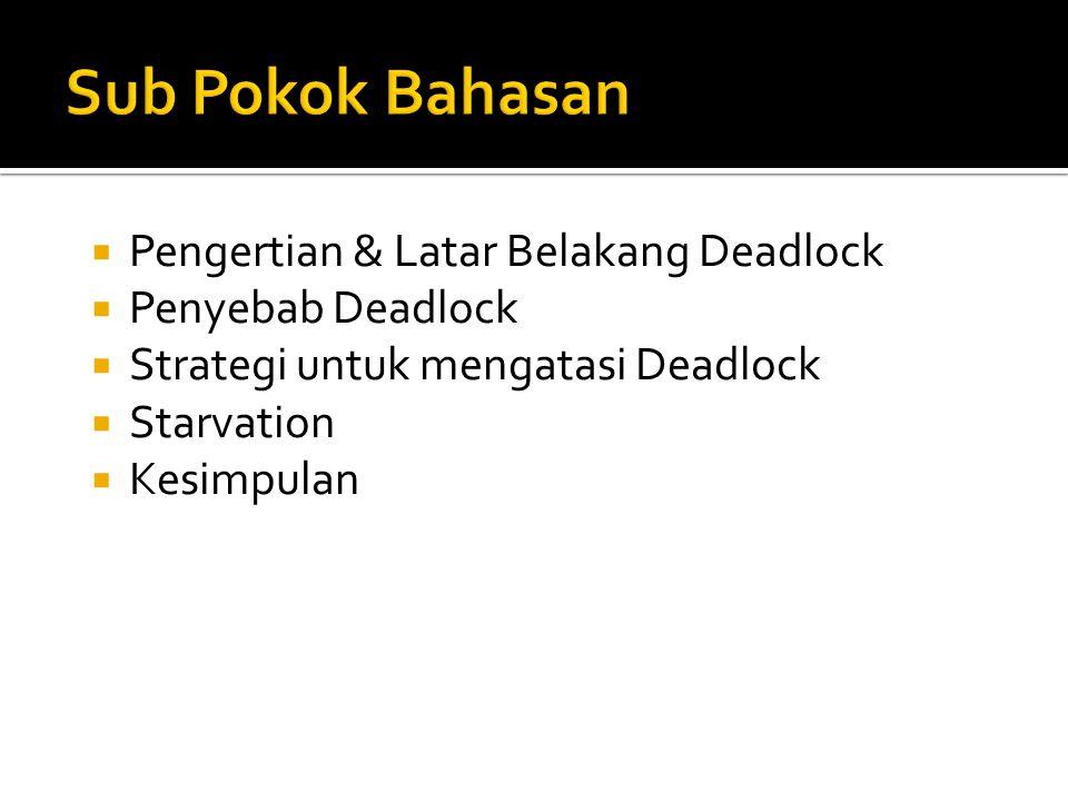  Pengertian & Latar Belakang Deadlock  Penyebab Deadlock  Strategi untuk mengatasi Deadlock  Starvation  Kesimpulan