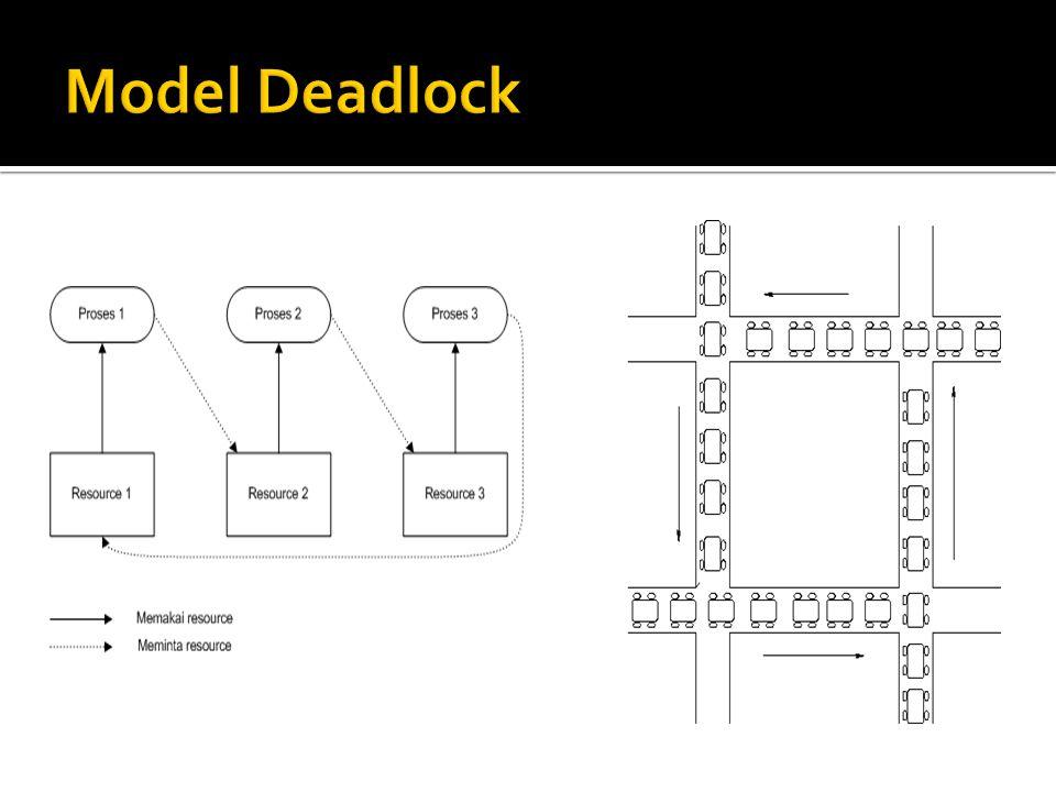  Secara umum algoritma bankir dapat dibagi menjadi 4 struktur data: 1.