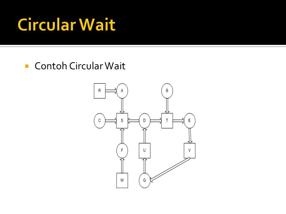  Contoh Circular Wait