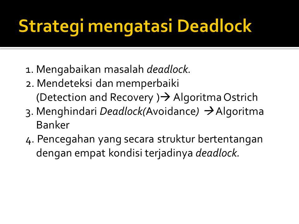 1. Mengabaikan masalah deadlock. 2. Mendeteksi dan memperbaiki (Detection and Recovery )  Algoritma Ostrich 3. Menghindari Deadlock(Avoidance)  Algo