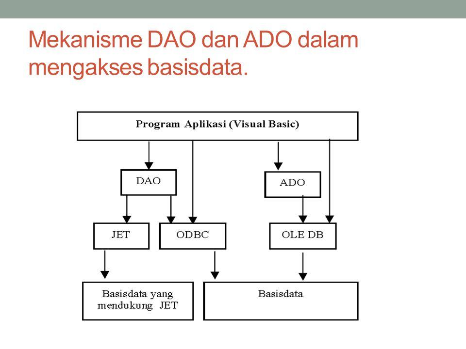 Mekanisme DAO dan ADO dalam mengakses basisdata.