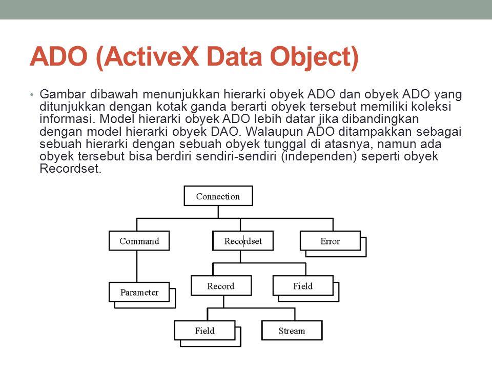 ADO (ActiveX Data Object) Gambar dibawah menunjukkan hierarki obyek ADO dan obyek ADO yang ditunjukkan dengan kotak ganda berarti obyek tersebut memil