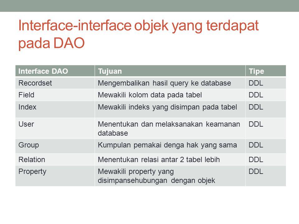 Interface-interface objek yang terdapat pada DAO Interface DAOTujuanTipe RecordsetMengembalikan hasil query ke databaseDDL FieldMewakili kolom data pa