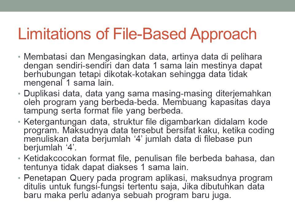 Database Kenapa diperlukan database.