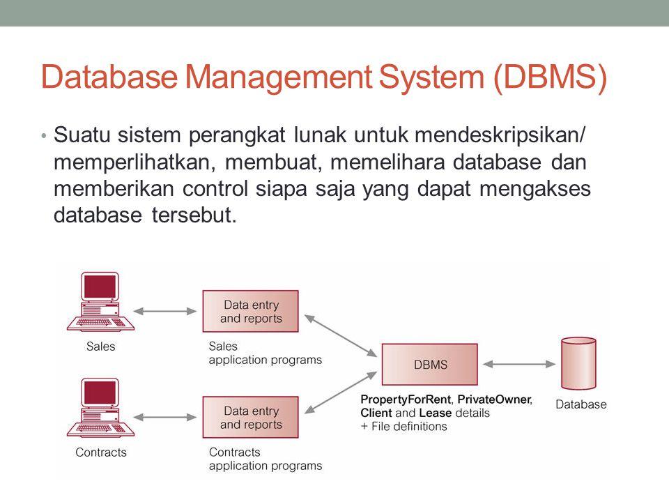 Database Management System (DBMS) Suatu sistem perangkat lunak untuk mendeskripsikan/ memperlihatkan, membuat, memelihara database dan memberikan cont