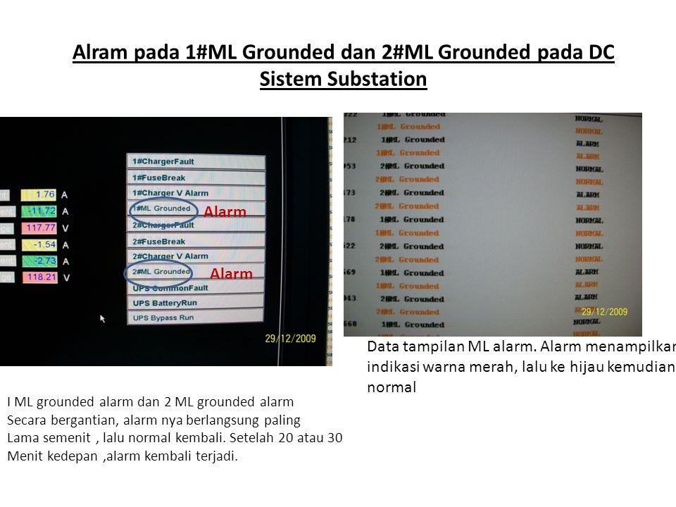 Tampilan Pada DC dan UPS Substation Ketika ML grounded alarm, tampilan pada masukan UPS dimonitor normal, bus voltage charger 1 = 117.77 V (normal) dan bus voltage charger 2 = 118.36 V Dari tampilan DC & UPS ini terlihat bahwa alarm ML grounded tidak mempengaruhi bus voltage DC.