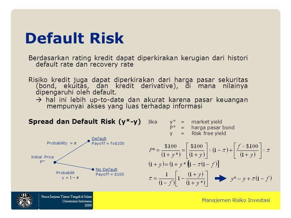 Pasca Sarjana Timur Tengah & Islam Universitas Indonesia 2009 Manajemen Risiko Investasi Default Risk Berdasarkan rating kredit dapat diperkirakan kerugian dari histori default rate dan recovery rate Risiko kredit juga dapat diperkirakan dari harga pasar sekuritas (bond, ekuitas, dan kredit derivative), di mana nilainya dipengaruhi oleh default.