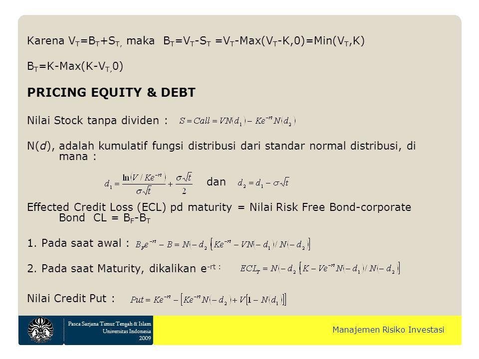 Pasca Sarjana Timur Tengah & Islam Universitas Indonesia 2009 Manajemen Risiko Investasi Contoh : Sehingga Nilai Risk Free current adalah : = $90 Di mana : N(d1) dan N(d2) dari NORMDIST (Excel) Sehingga N(d2)=0.6653, N(d1)=0.7347 Current Bond Price : B=V-S = 100-13.59=$86.41 Current Value credit Put =