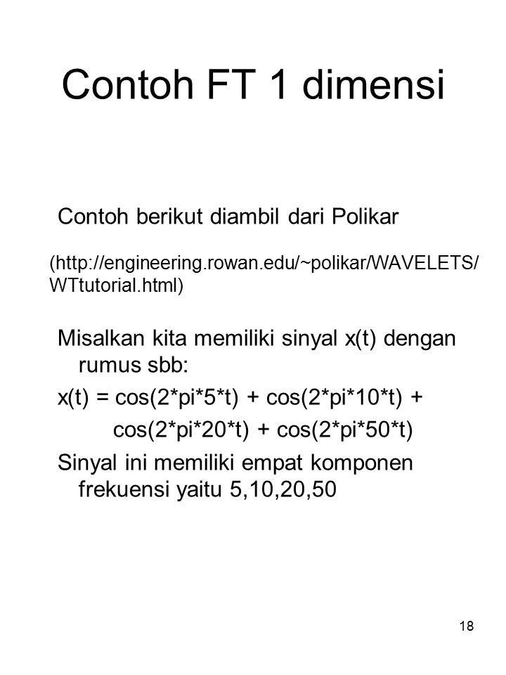 19 Contoh sinyal 1 Dimensi x(t) Gambar sinyal satu dimensi dengan rumus x(t)= cos(2*pi*5*t) + cos(2*pi*10*t) + cos(2*pi*20*t) + cos(2*pi*50*t) (Sumber: Polikar)