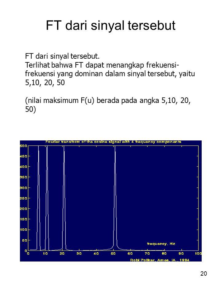 21 Contoh Penghitungan FT 1 dimensi (Gonzalez hlm 90- 92)