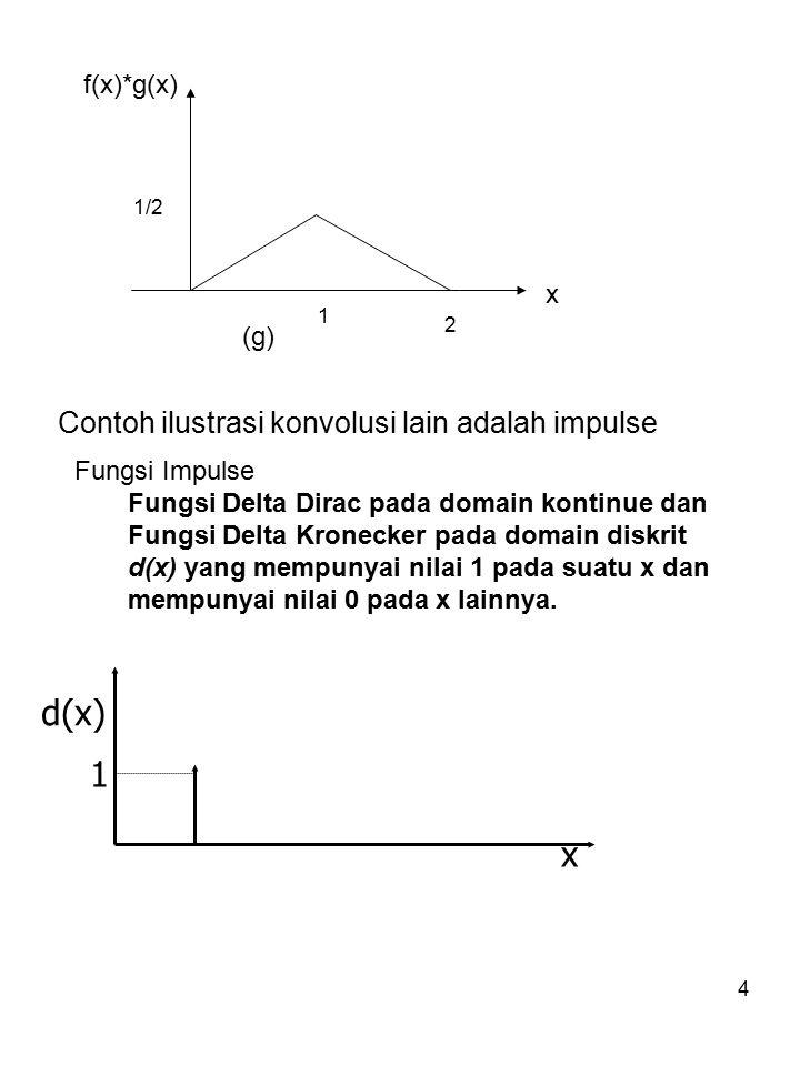 5 Impulse Response –Menurut teori filtering, pada sistem yang ideal, sinyal yang masuk (impulse) sama dengan sinyal yang keluar (impulse response).