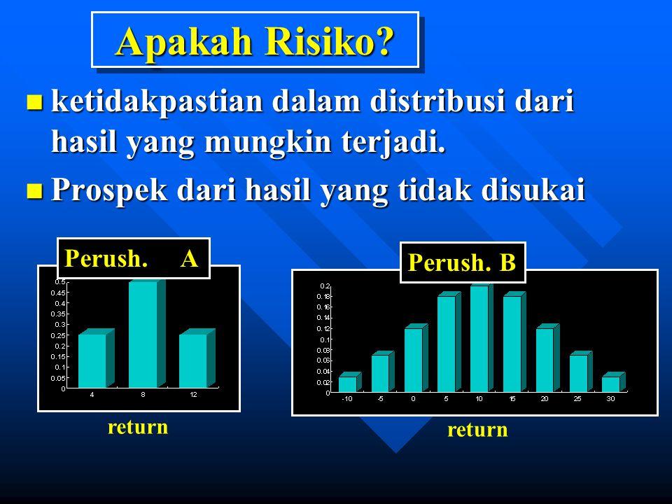 Apakah Risiko? n ketidakpastian dalam distribusi dari hasil yang mungkin terjadi. n Prospek dari hasil yang tidak disukai Perush. A return Perush. B r