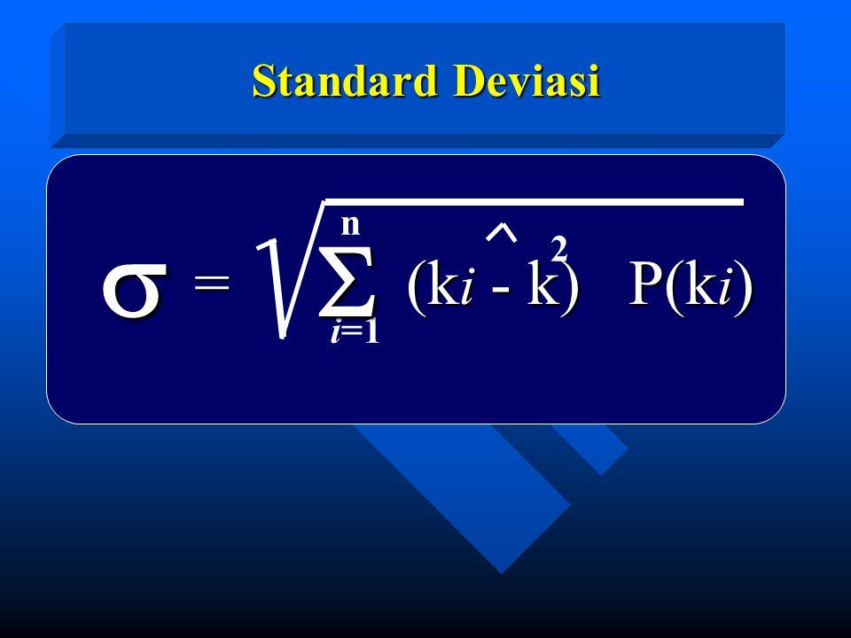 Standard Deviasi n i=1 = (k i - k) P(k i ) 2  