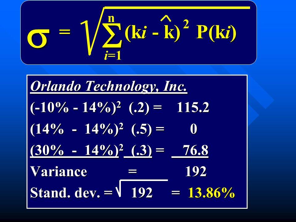 Orlando Technology, Inc. (-10% - 14%) 2 (.2) = 115.2 (14% - 14%) 2 (.5) = 0 (30% - 14%) 2 (.3) = 76.8 Variance = 192 Stand. dev. = 192 = 13.86% = (k i