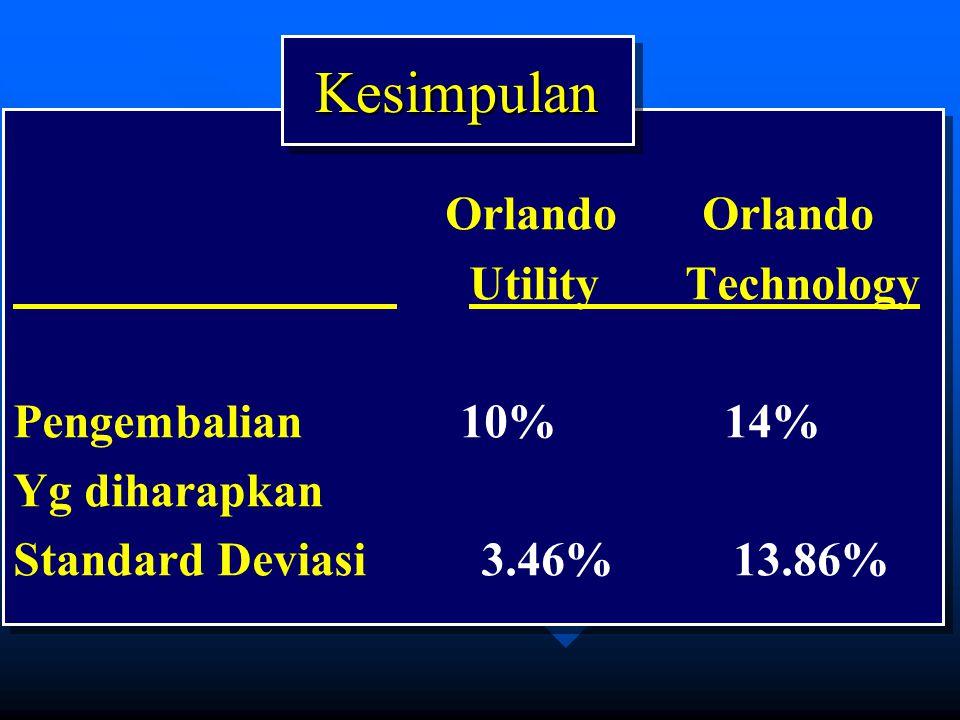 Orlando Orlando UtilityTechnology Pengembalian 10% 14% Yg diharapkan Standard Deviasi 3.46% 13.86% Orlando Orlando UtilityTechnology Pengembalian 10%
