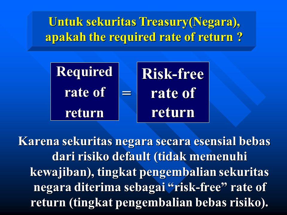 Required rate of return = Risk-free return Untuk sekuritas Treasury(Negara), apakah the required rate of return ? Karena sekuritas negara secara esens