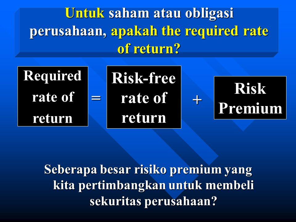 Required rate of return = Risk-free return + RiskPremium Untuk saham atau obligasi perusahaan, apakah the required rate of return? Seberapa besar risi