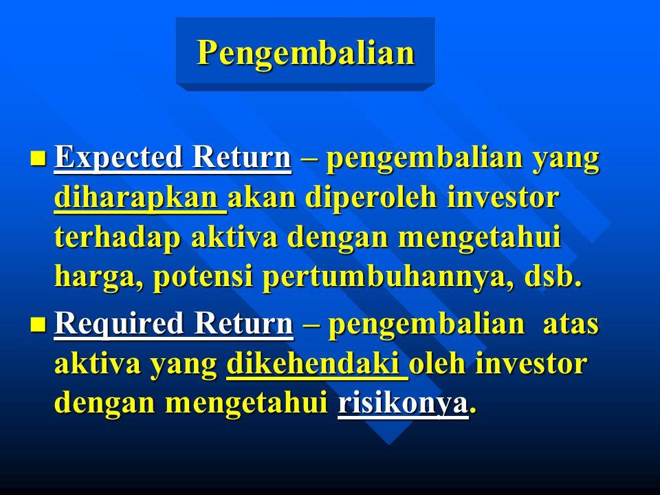 Pengembalian n Expected Return – pengembalian yang diharapkan akan diperoleh investor terhadap aktiva dengan mengetahui harga, potensi pertumbuhannya,