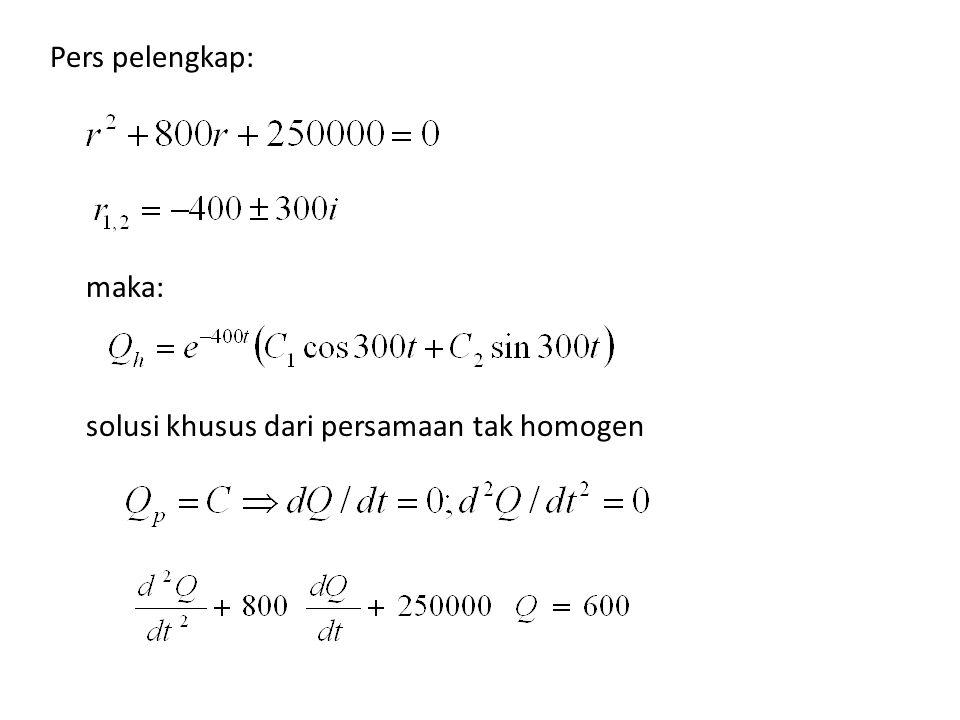 Pers pelengkap: maka: solusi khusus dari persamaan tak homogen