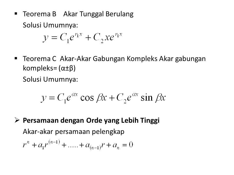  Teorema B Akar Tunggal Berulang Solusi Umumnya:  Teorema C Akar-Akar Gabungan Kompleks Akar gabungan kompleks= (α±β) Solusi Umumnya:  Persamaan de
