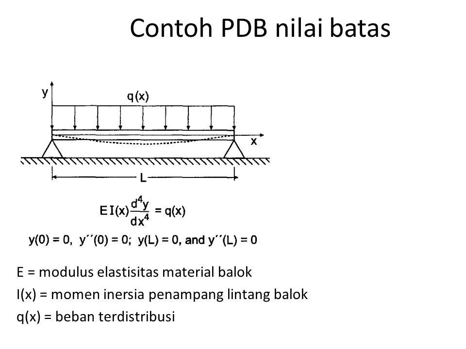 Contoh PDB nilai batas E = modulus elastisitas material balok I(x) = momen inersia penampang lintang balok q(x) = beban terdistribusi