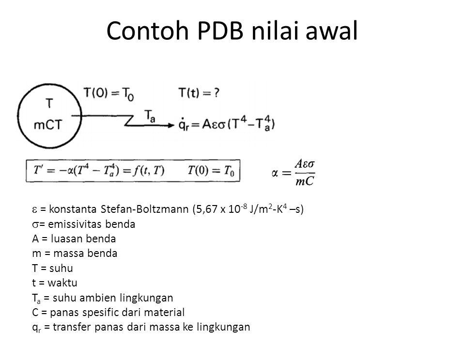 Contoh PDB nilai awal  = konstanta Stefan-Boltzmann (5,67 x 10 -8 J/m 2 -K 4 –s)  = emissivitas benda A = luasan benda m = massa benda T = suhu t =
