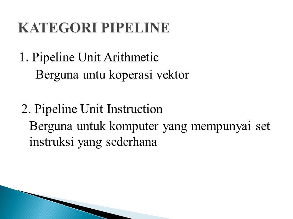 1. Pipeline Unit Arithmetic Berguna untu koperasi vektor 2. Pipeline Unit Instruction Berguna untuk komputer yang mempunyai set instruksi yang sederha