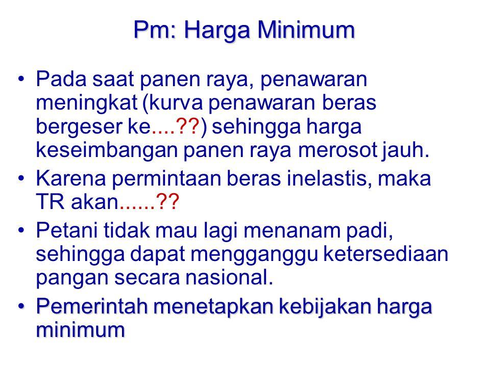 Disebut juga dengan harga dasar; floor price; Ditetapkan pada saat panen raya Bertujuan melindungi petani Harga minimum ditetapkan di atas Harga keseimbangan panen raya