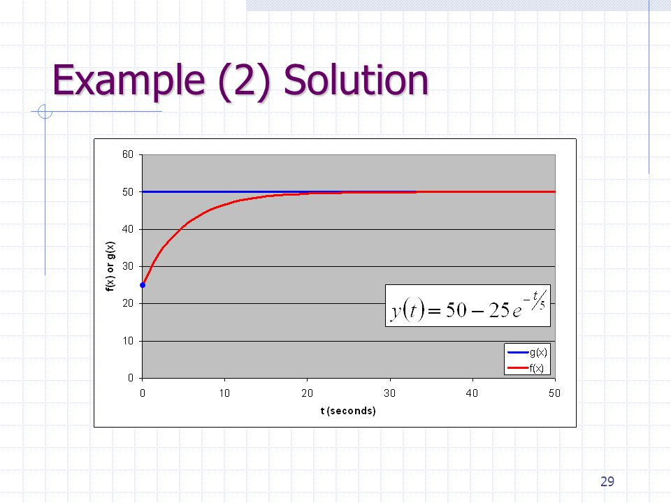 29 Example (2) Solution
