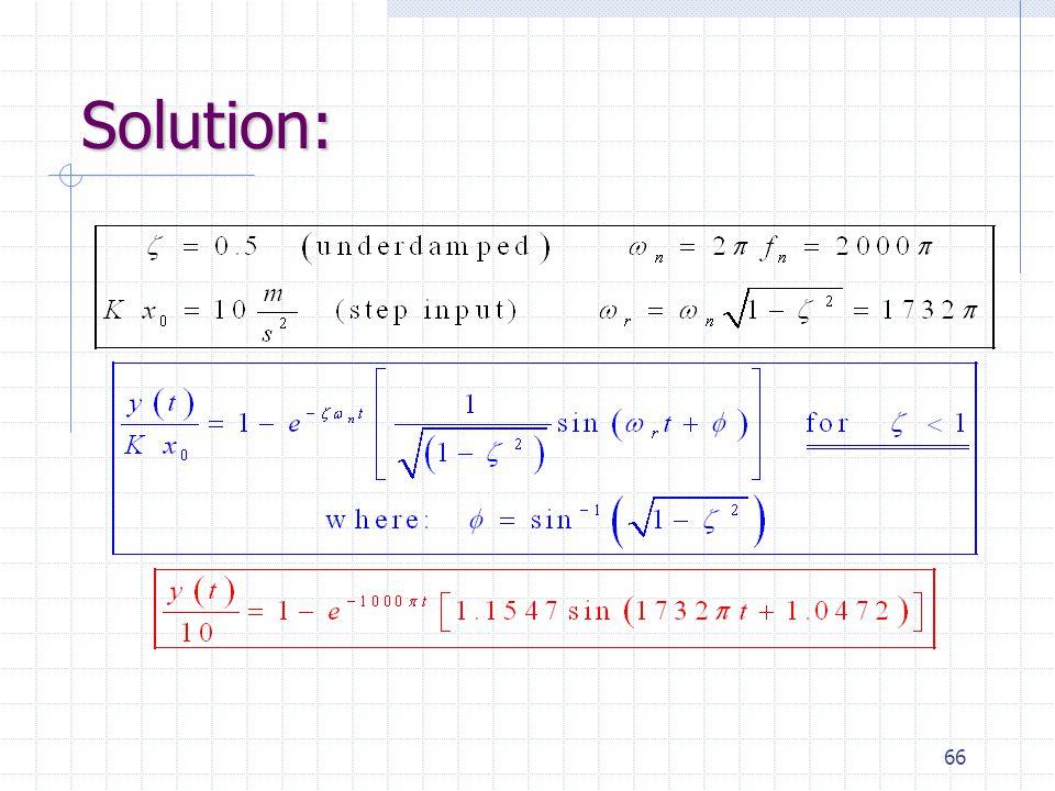 66 Solution: