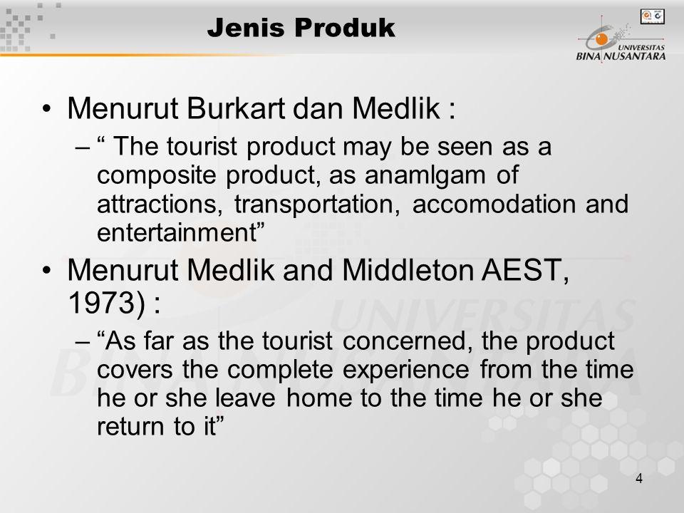 "4 Jenis Produk Menurut Burkart dan Medlik : –"" The tourist product may be seen as a composite product, as anamlgam of attractions, transportation, acc"