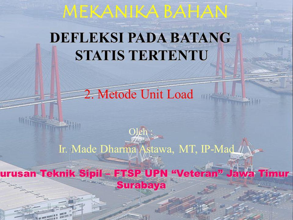 MEKANIKA BAHAN DEFLEKSI PADA BATANG STATIS TERTENTU 2.