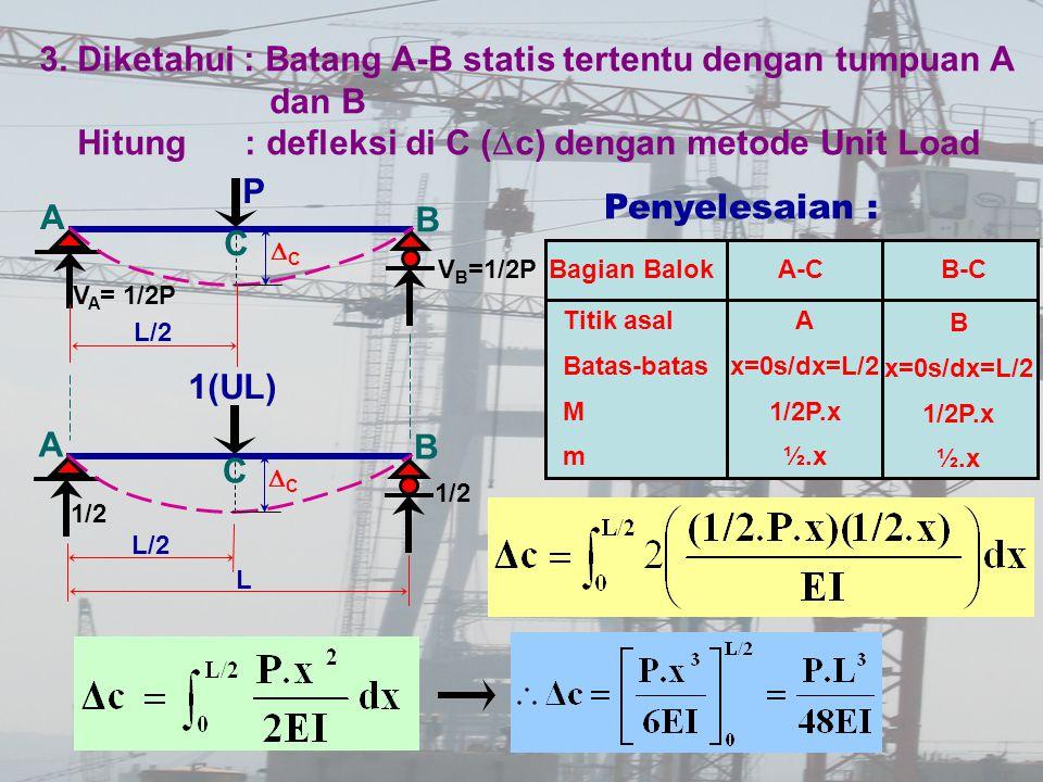 3. Diketahui : Batang A-B statis tertentu dengan tumpuan A dan B Hitung : defleksi di C (  c) dengan metode Unit Load P B A C CC L/2 V A = 1/2P V B