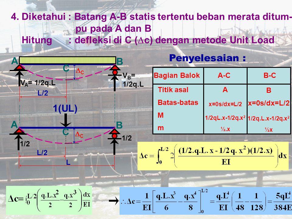 4. Diketahui : Batang A-B statis tertentu beban merata ditum- pu pada A dan B Hitung : defleksi di C (  c) dengan metode Unit Load Penyelesaian : Bag