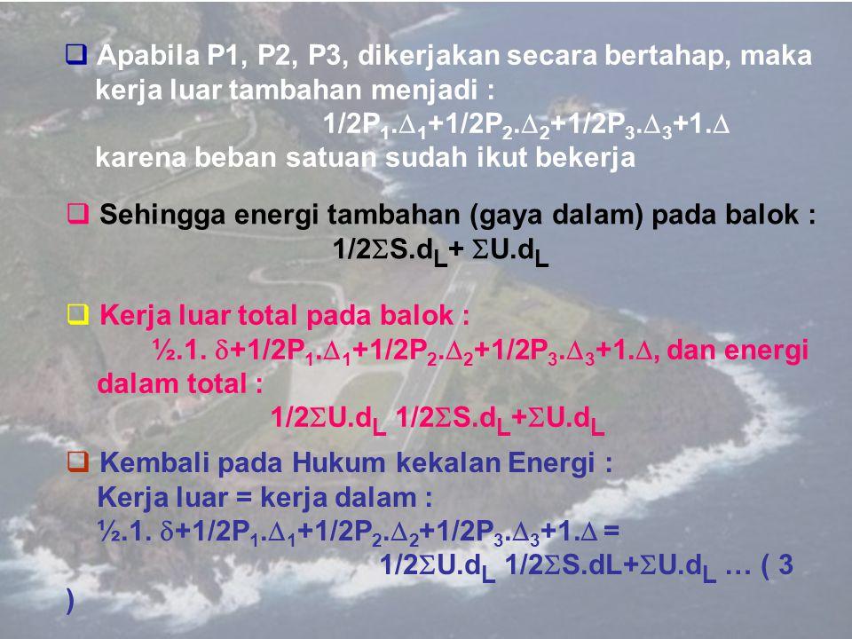  Substitusi ( 1 ), ( 2 ), ( 3 ), maka didapat :  =  U.d L … ( 4 ) dL dapat disebabkan oleh : - beban kerja - perubahan suhu - kesalahan pembuatan (pabrikasi) - kesalahan penempatan tumpuan  Perhatikan Elemen MN : Bila momen akibat beban P = M, dan momen akibat beban satuan = m, dan panjang MN semula = dx maka : ……………… ( 5 ) …… ( 6 )