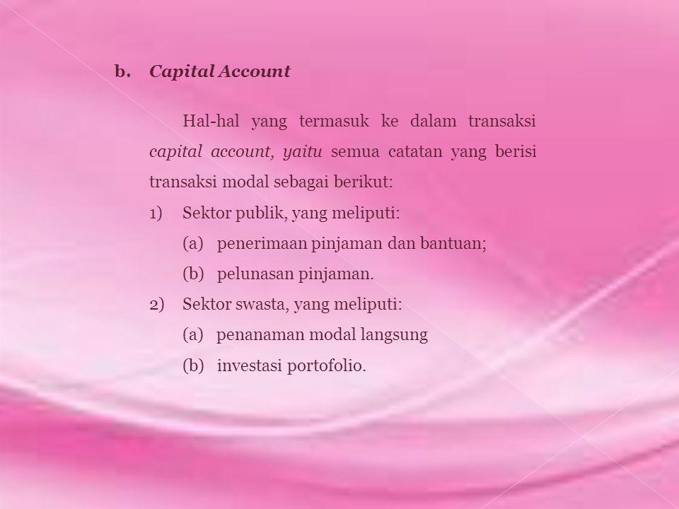b. Capital Account Hal-hal yang termasuk ke dalam transaksi capital account, yaitu semua catatan yang berisi transaksi modal sebagai berikut: 1) Sekto