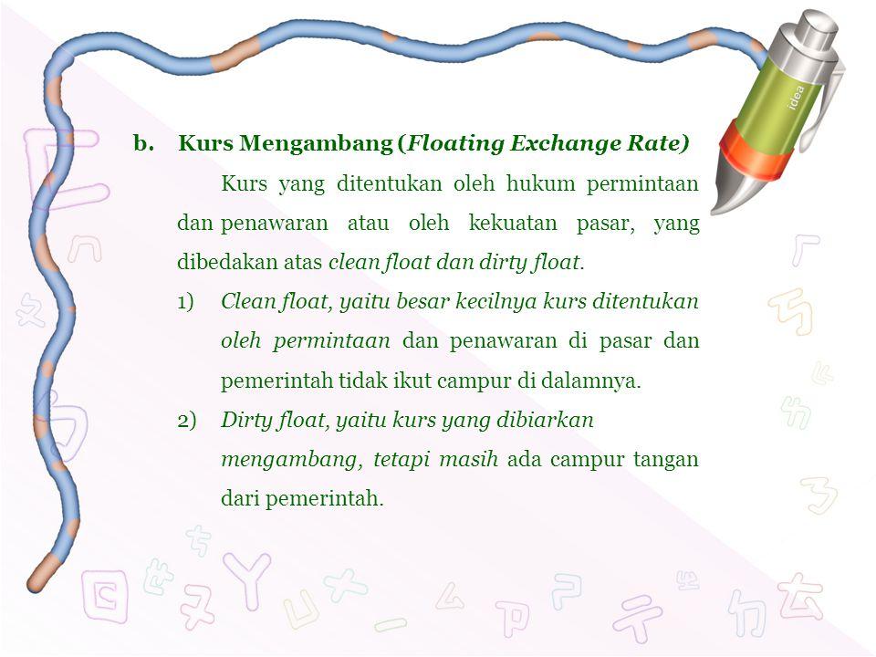 b. Kurs Mengambang (Floating Exchange Rate) Kurs yang ditentukan oleh hukum permintaan dan penawaran atau oleh kekuatan pasar, yang dibedakan atas cle